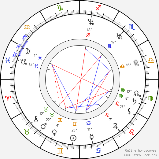 Andrew McNair birth chart, biography, wikipedia 2018, 2019