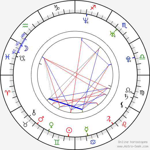 Andrew McNair astro natal birth chart, Andrew McNair horoscope, astrology