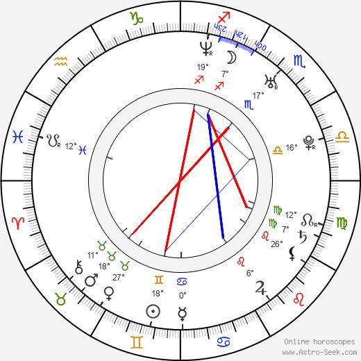 Andrew W. Walker birth chart, biography, wikipedia 2019, 2020