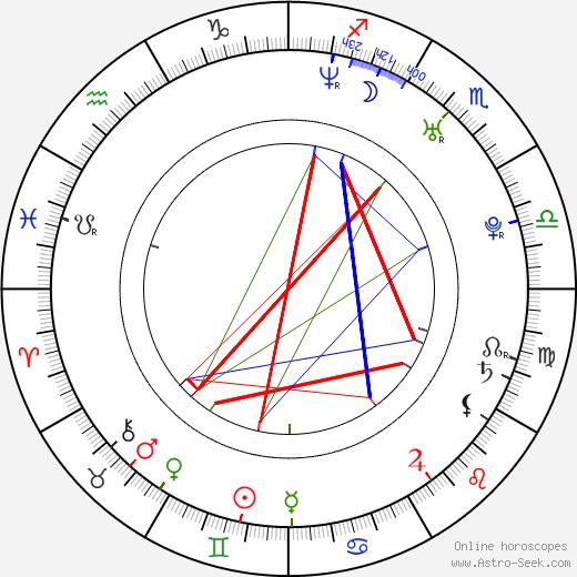 Andrew W. Walker astro natal birth chart, Andrew W. Walker horoscope, astrology