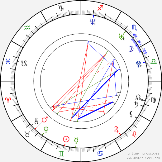 Anna Torv birth chart, Anna Torv astro natal horoscope, astrology