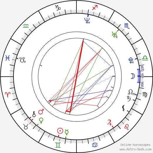 Betty Love tema natale, oroscopo, Betty Love oroscopi gratuiti, astrologia