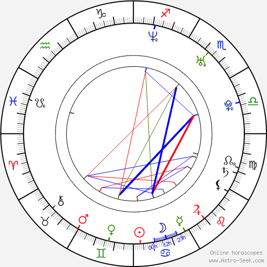 Busy Philipps astro natal birth chart, Busy Philipps horoscope, astrology