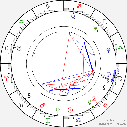 Christopher Jacot birth chart, Christopher Jacot astro natal horoscope, astrology