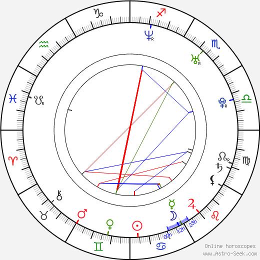 Claire Macaulay astro natal birth chart, Claire Macaulay horoscope, astrology