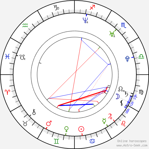 Clementine Ford astro natal birth chart, Clementine Ford horoscope, astrology