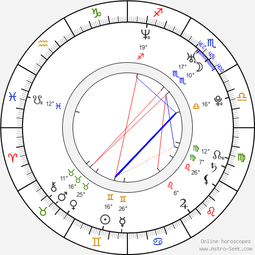 Damaine Radcliff birth chart, biography, wikipedia 2019, 2020