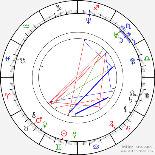 Damaine Radcliff astro natal birth chart, Damaine Radcliff horoscope, astrology