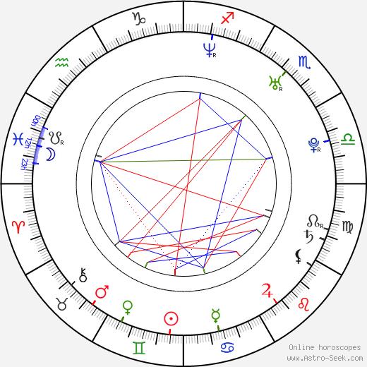 Dana DeArmond tema natale, oroscopo, Dana DeArmond oroscopi gratuiti, astrologia