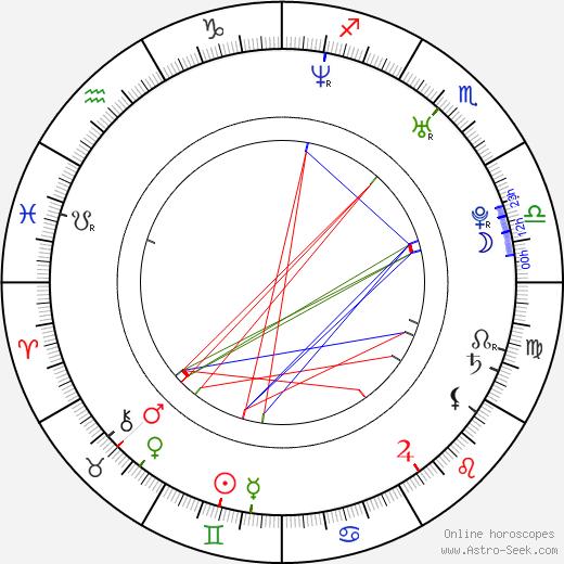 Давид Бисбаль David Bisbal день рождения гороскоп, David Bisbal Натальная карта онлайн