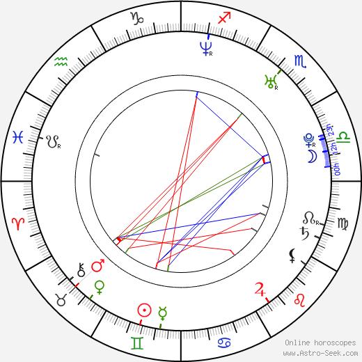 Франсуа Сага François Sagat день рождения гороскоп, François Sagat Натальная карта онлайн
