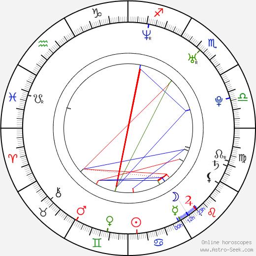 Gyoo-ri Kim astro natal birth chart, Gyoo-ri Kim horoscope, astrology