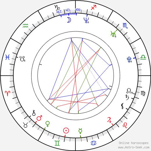 James Brandon tema natale, oroscopo, James Brandon oroscopi gratuiti, astrologia