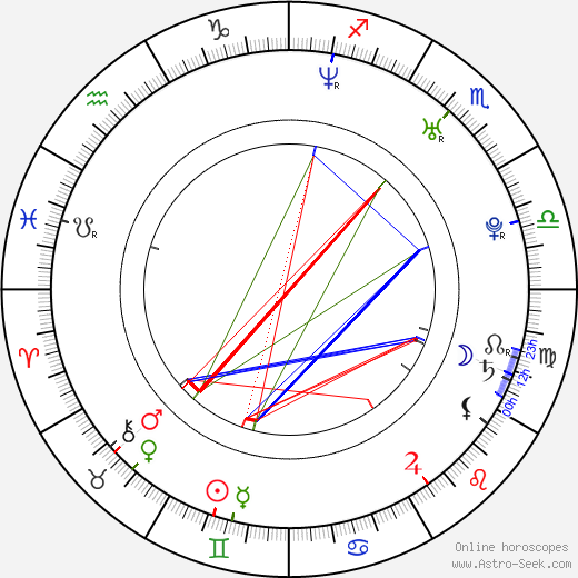 Джеймс Рэнсон James Ransone день рождения гороскоп, James Ransone Натальная карта онлайн
