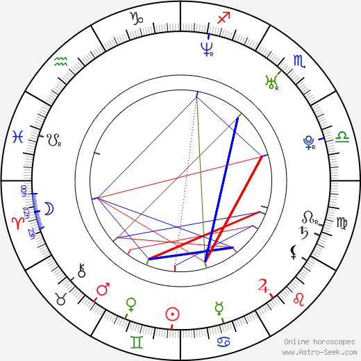 Jaska Raatikainen birth chart, Jaska Raatikainen astro natal horoscope, astrology