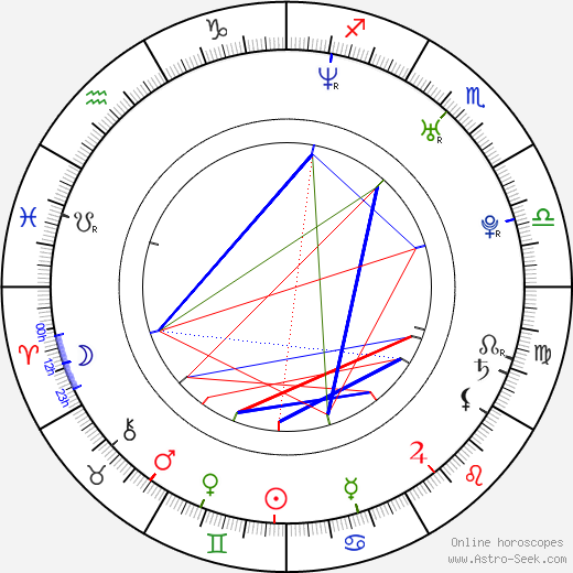 Jeremy Dunn astro natal birth chart, Jeremy Dunn horoscope, astrology
