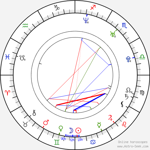Ji-young Min astro natal birth chart, Ji-young Min horoscope, astrology