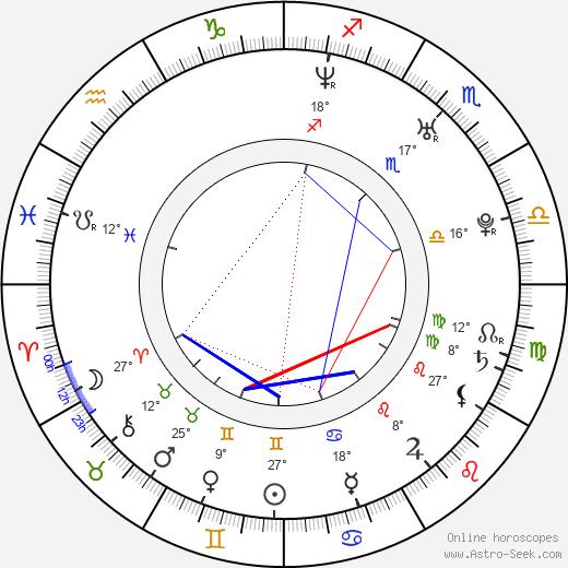 Kate Tsui birth chart, biography, wikipedia 2019, 2020