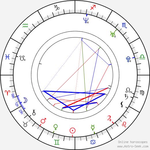 Kate Tsui astro natal birth chart, Kate Tsui horoscope, astrology
