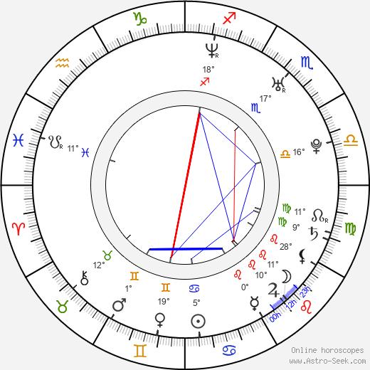 Liz Stauber birth chart, biography, wikipedia 2019, 2020