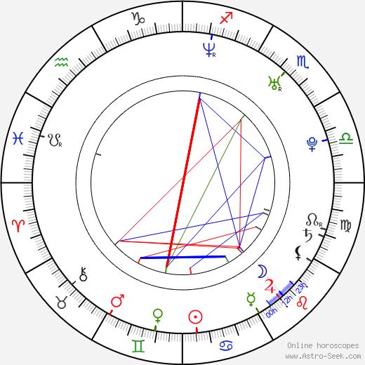 Liz Stauber astro natal birth chart, Liz Stauber horoscope, astrology