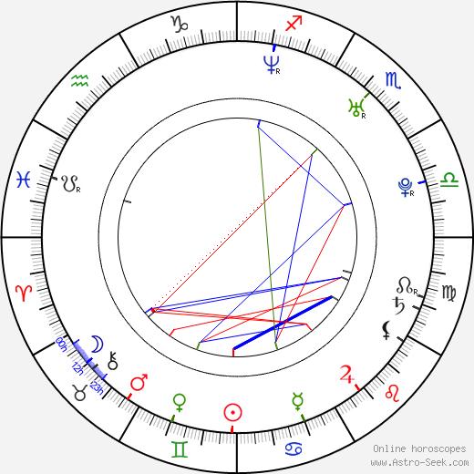 Matt Graham tema natale, oroscopo, Matt Graham oroscopi gratuiti, astrologia