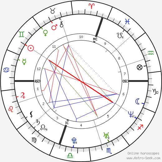 Michael A. Welsh tema natale, oroscopo, Michael A. Welsh oroscopi gratuiti, astrologia