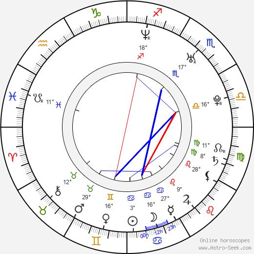 Nicholas Jarecki birth chart, biography, wikipedia 2018, 2019