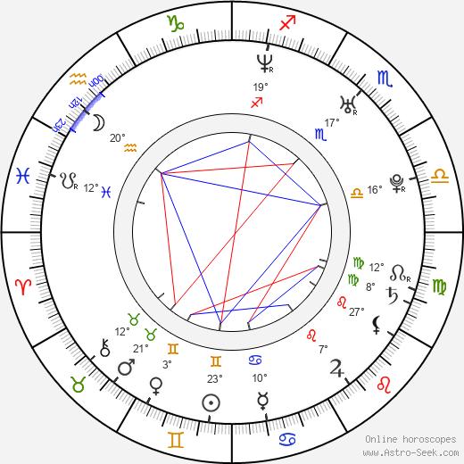 Osvaldo Benavides birth chart, biography, wikipedia 2019, 2020