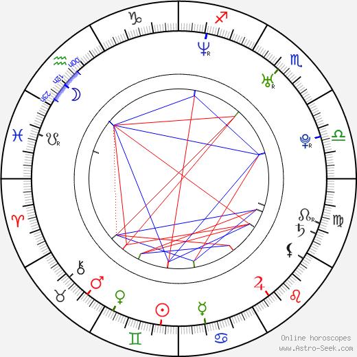 Osvaldo Benavides astro natal birth chart, Osvaldo Benavides horoscope, astrology