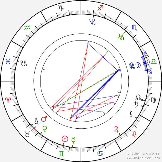 Пит Вентц Peter Wentz день рождения гороскоп, Peter Wentz Натальная карта онлайн