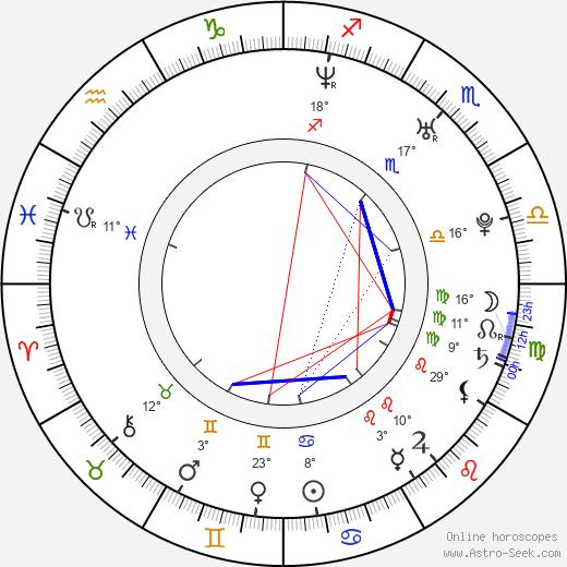 Rick Gonzalez birth chart, biography, wikipedia 2019, 2020
