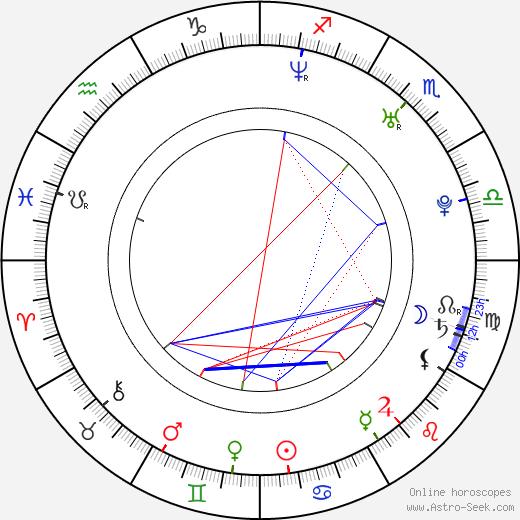 Rosanne Wong birth chart, Rosanne Wong astro natal horoscope, astrology