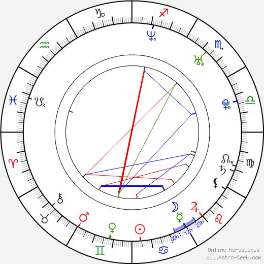 Ryan Tedder birth chart, Ryan Tedder astro natal horoscope, astrology