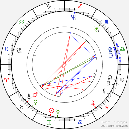 Sinitta Boonyasak astro natal birth chart, Sinitta Boonyasak horoscope, astrology