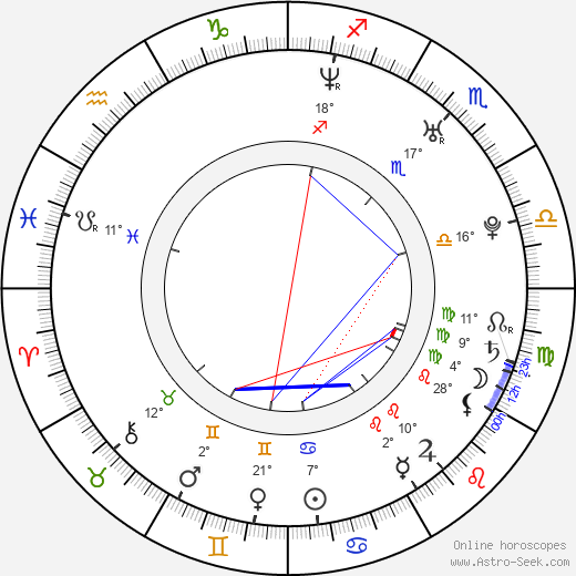 Stephanie Lemelin birth chart, biography, wikipedia 2018, 2019