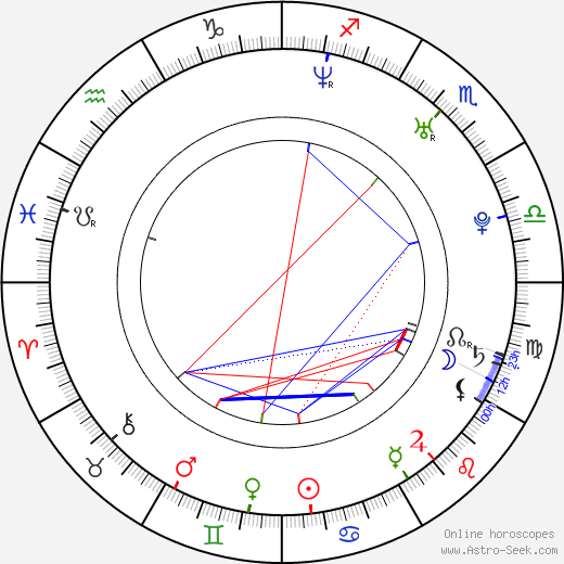 Stephanie Lemelin astro natal birth chart, Stephanie Lemelin horoscope, astrology