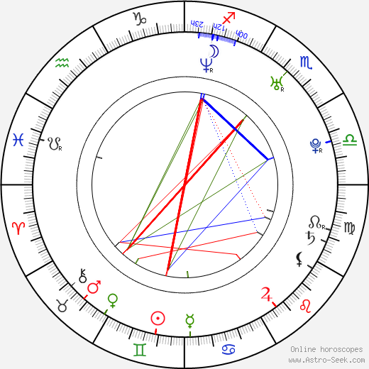 Svetlana Zakharova день рождения гороскоп, Svetlana Zakharova Натальная карта онлайн