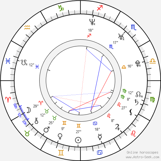 Vanessa Martinez birth chart, biography, wikipedia 2019, 2020