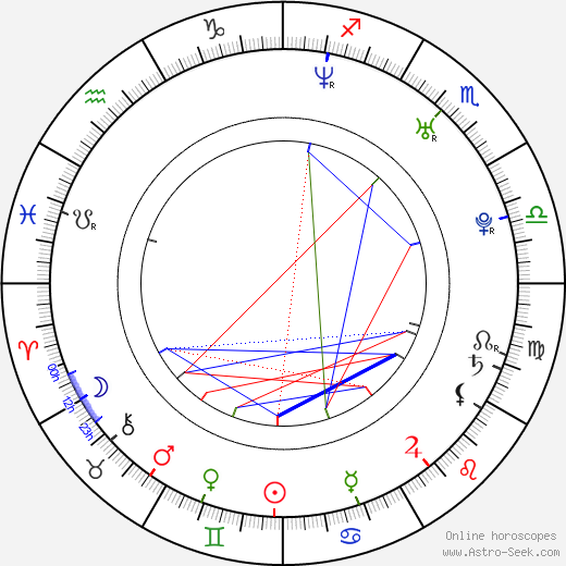 Vanessa Martinez birth chart, Vanessa Martinez astro natal horoscope, astrology
