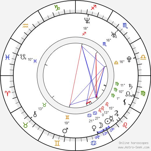 Alli Danziger birth chart, biography, wikipedia 2019, 2020