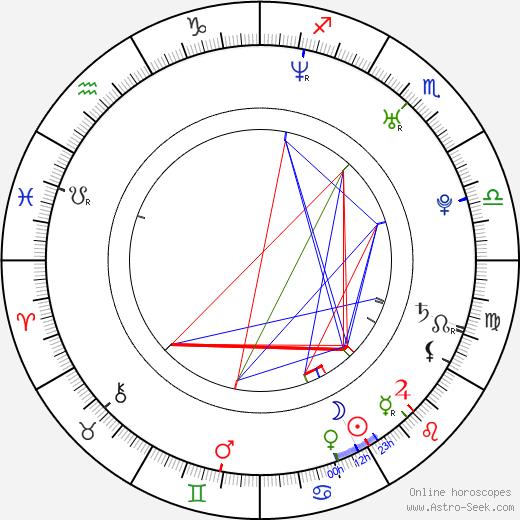 Alli Danziger astro natal birth chart, Alli Danziger horoscope, astrology