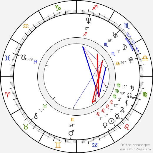 B. J. Novak birth chart, biography, wikipedia 2019, 2020