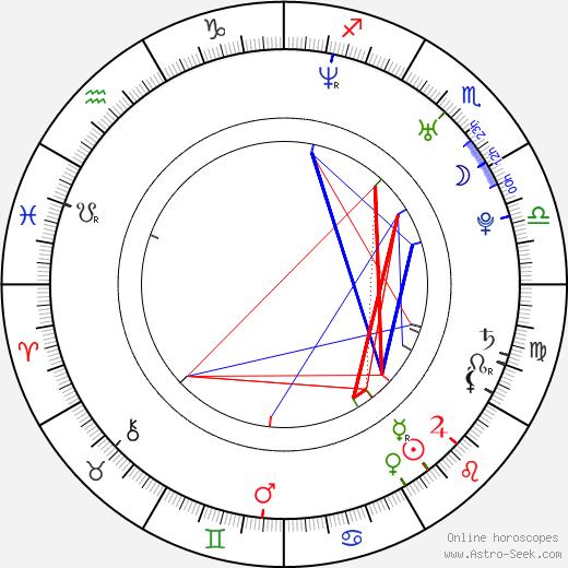 B. J. Novak astro natal birth chart, B. J. Novak horoscope, astrology