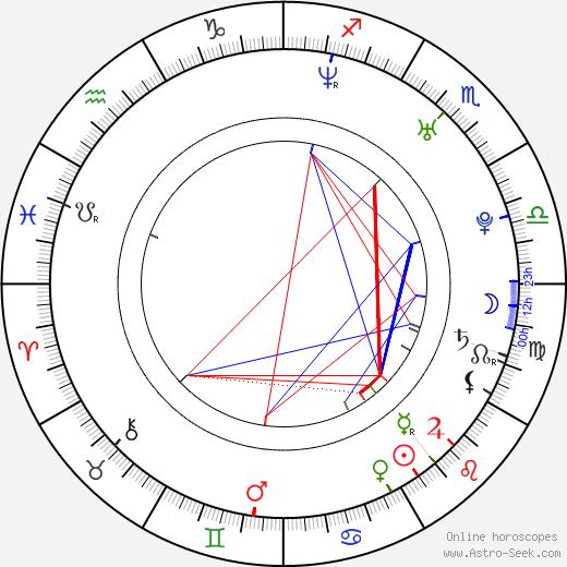 Davi de Oliveira Pinheiro astro natal birth chart, Davi de Oliveira Pinheiro horoscope, astrology