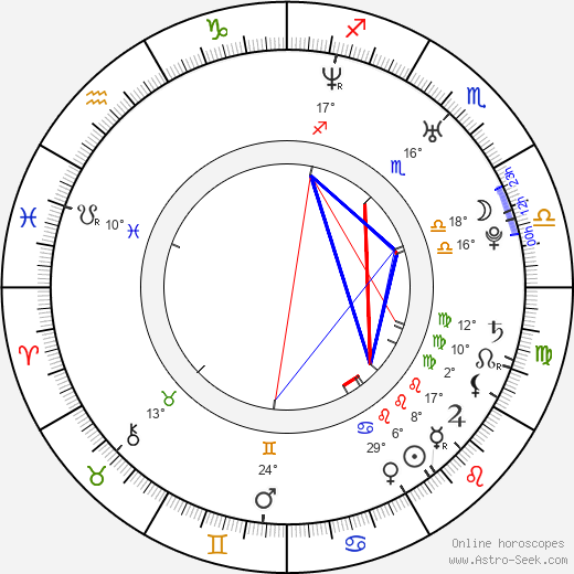 Derek Waters birth chart, biography, wikipedia 2019, 2020