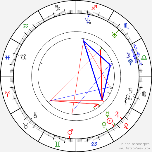 Derek Waters astro natal birth chart, Derek Waters horoscope, astrology