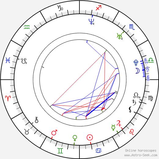 Диана Гудаевна Гурцкая Diana Gurtskaya день рождения гороскоп, Diana Gurtskaya Натальная карта онлайн