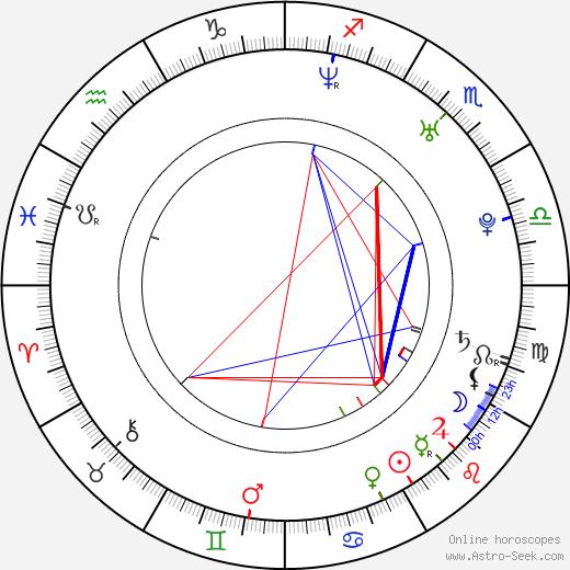 Engin Altan Düzyatan astro natal birth chart, Engin Altan Düzyatan horoscope, astrology