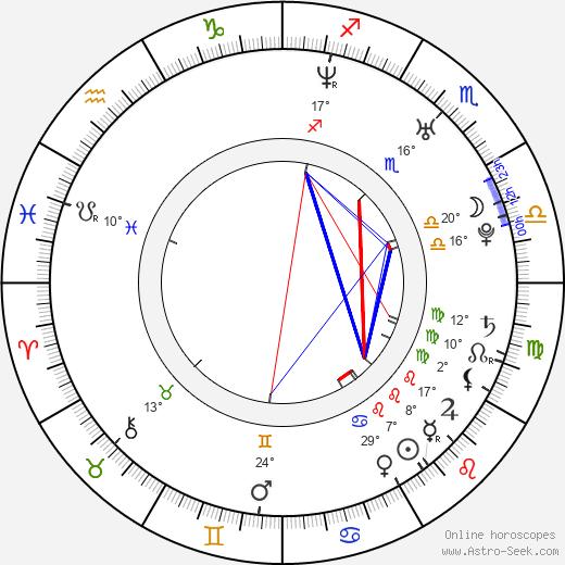 Jake Bern birth chart, biography, wikipedia 2019, 2020